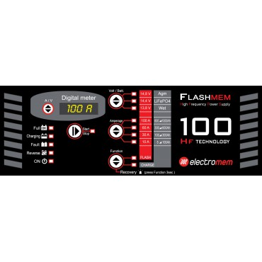 Flashmem 100 6m